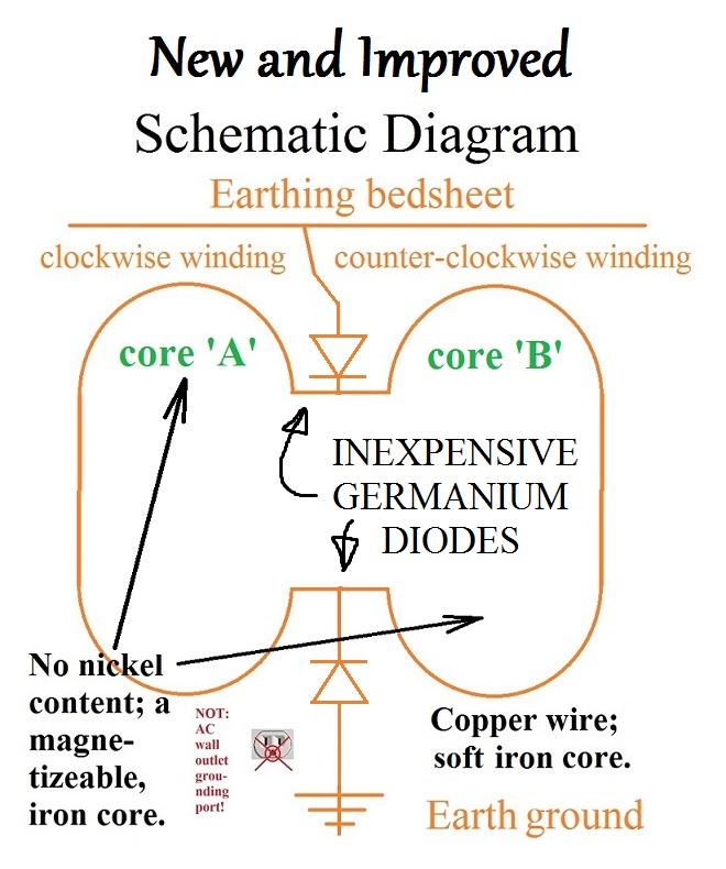 Electromagnet Schematic Quartz Crystal Radio Receiver ...